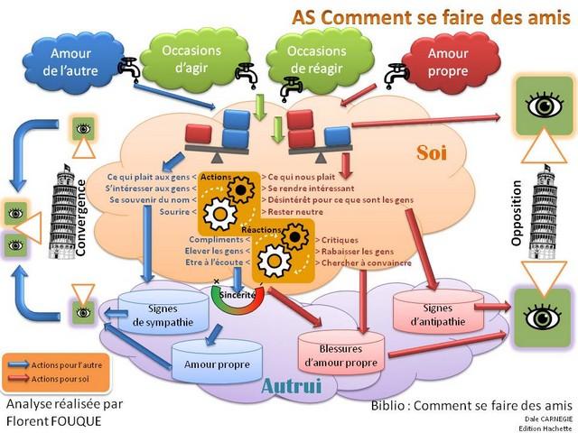 03_comment_se_faire_des_amis_640-480