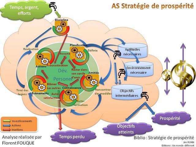 06_strategie_de_prosperite_640