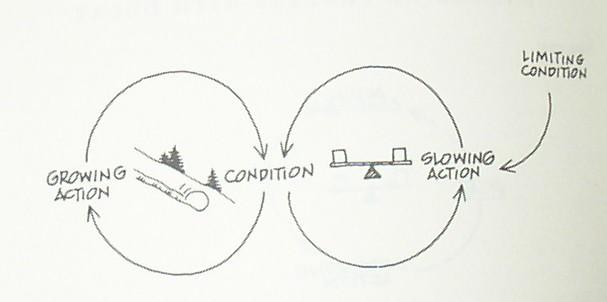 regulation_system