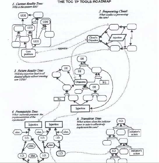 thinkig_process